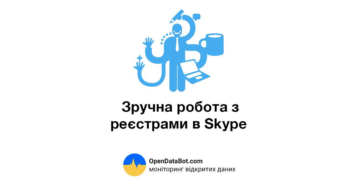 Як захистити компанію та активи за допомогою Skype
