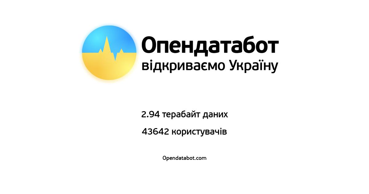 Україна іГрузія— лідери поросту відкритих даних