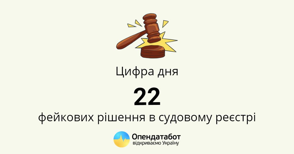 Картинки по запросу керівник апарату суду підробив 22 судові справи