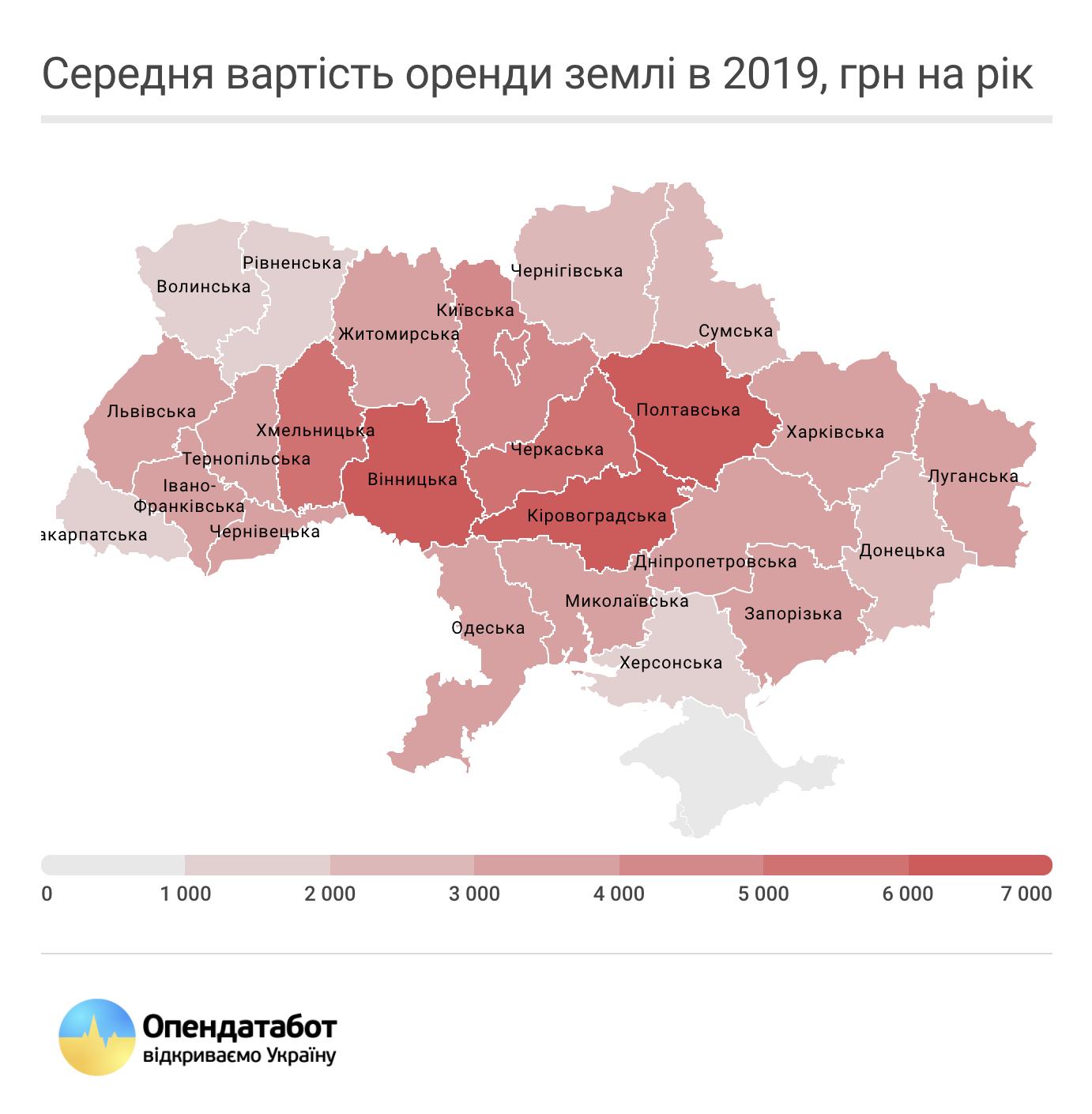 Средняя стоимость аренды земли в 2019, грн в год
