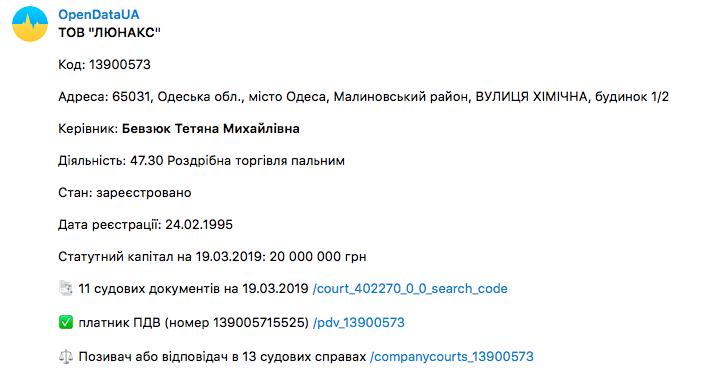 ТОВ Люнакс